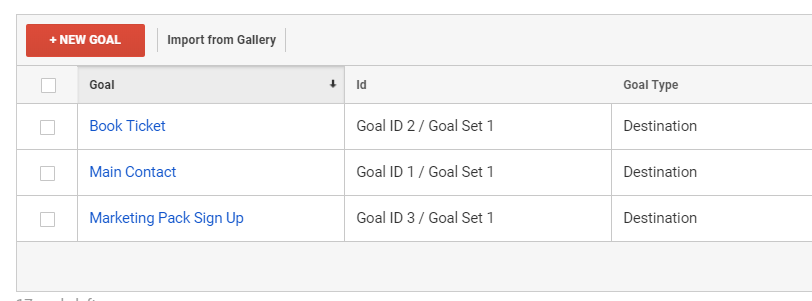Google Analytics Goal List